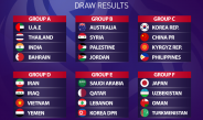 Sabtu 5 Januari Piala Asia 2019 Resmi Bergulir